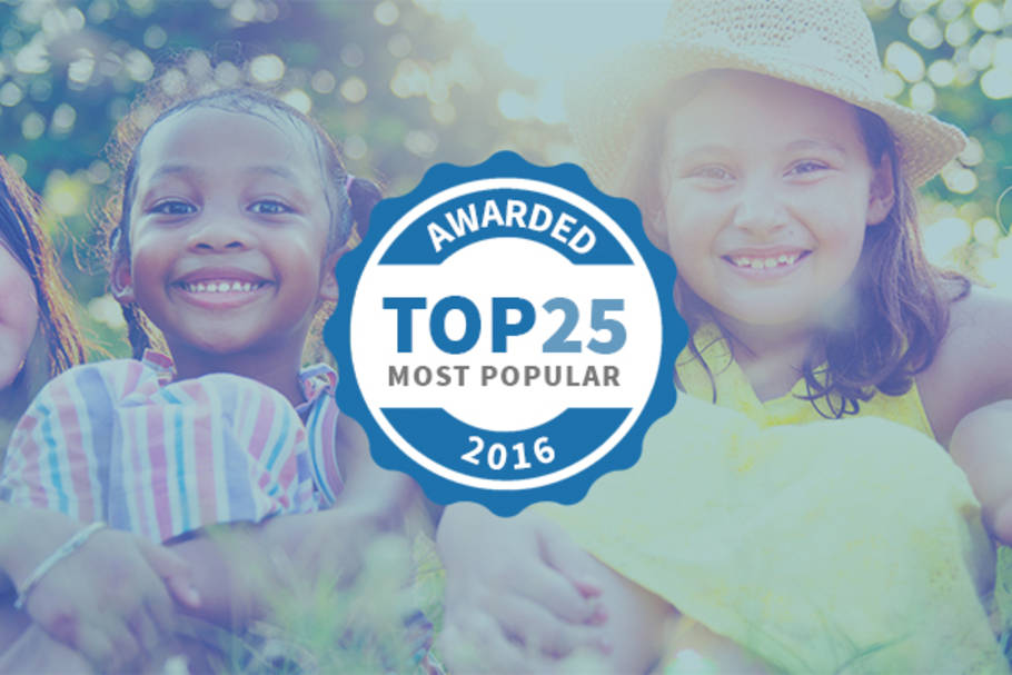 IT'S OFFICIAL: Announcing the Most Popular Kids Activity Awards in Australia for 2016!