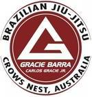 Gracie Barra Crows Nest